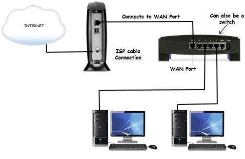 network-setup.jpg