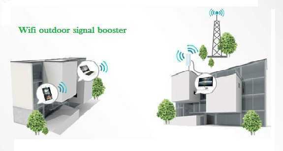 outdoor wifi booster.jpg