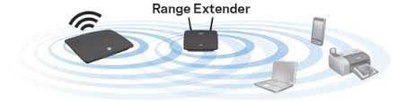 range extender setup.jpg