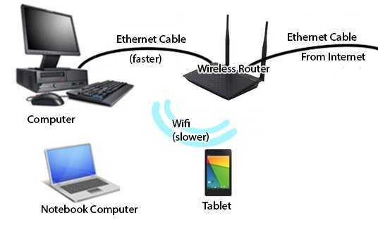 router cable installation internet.png