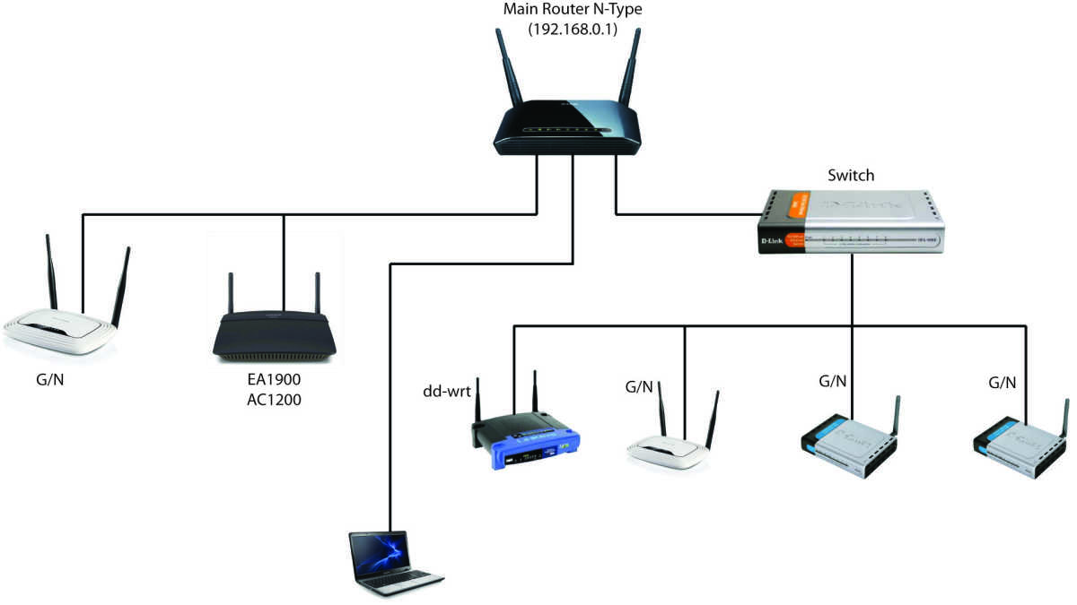 router & switch installation.jpg