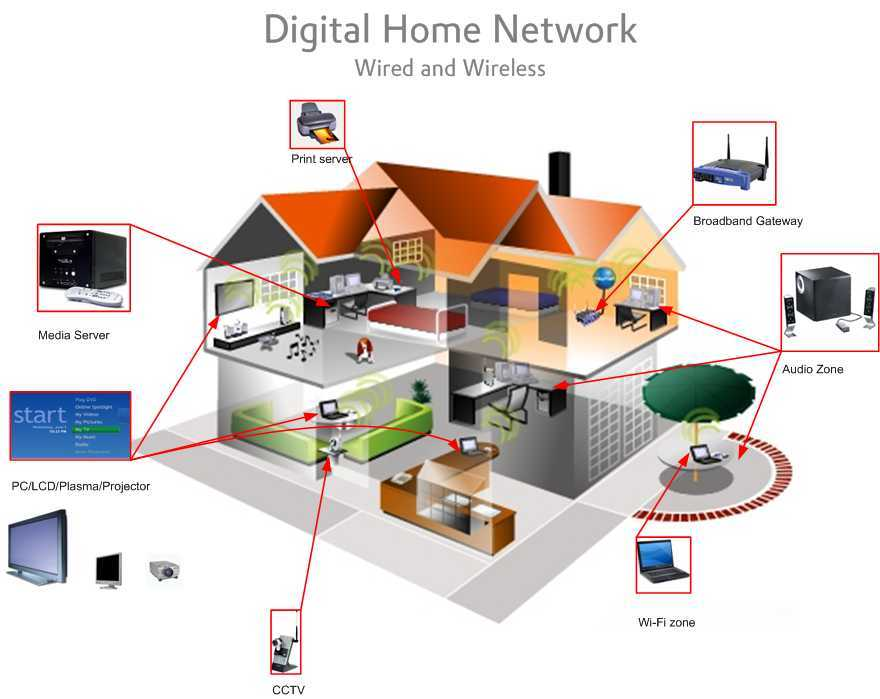 home-computer-networking-services-medford-oregon.png