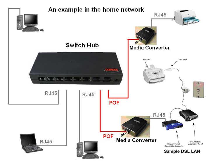 6-rj-2-smi-switch-applicati.jpg