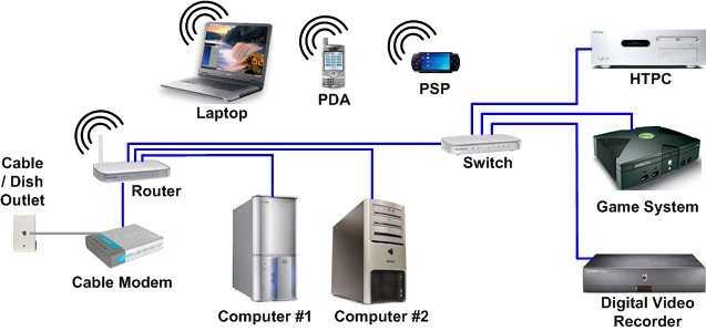 Home-Networking.jpg