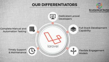 eTCS-Laravel-Development.jpg