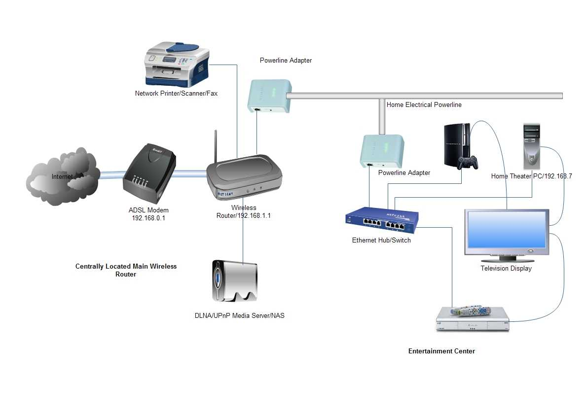 homeplug-network.jpg