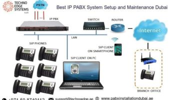 IPPABX System setup.jpg