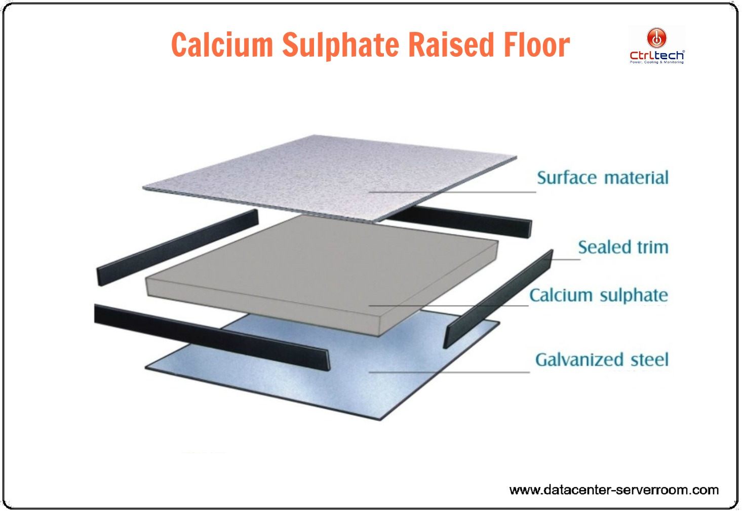 Calcium Sulphate Raised Floor or server room floor in Dubai, UAE.jpg