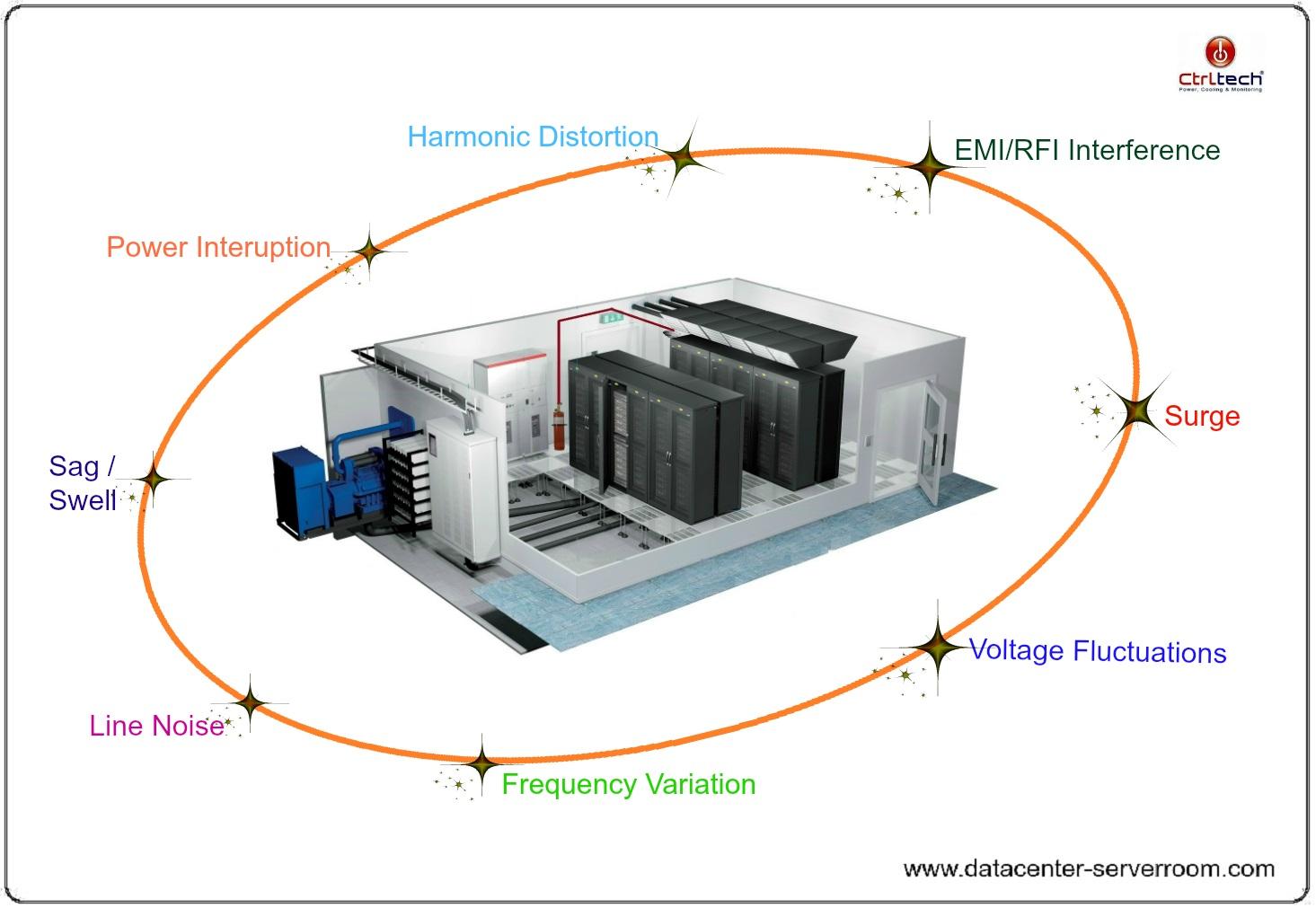 Datacenter power problem.jpg