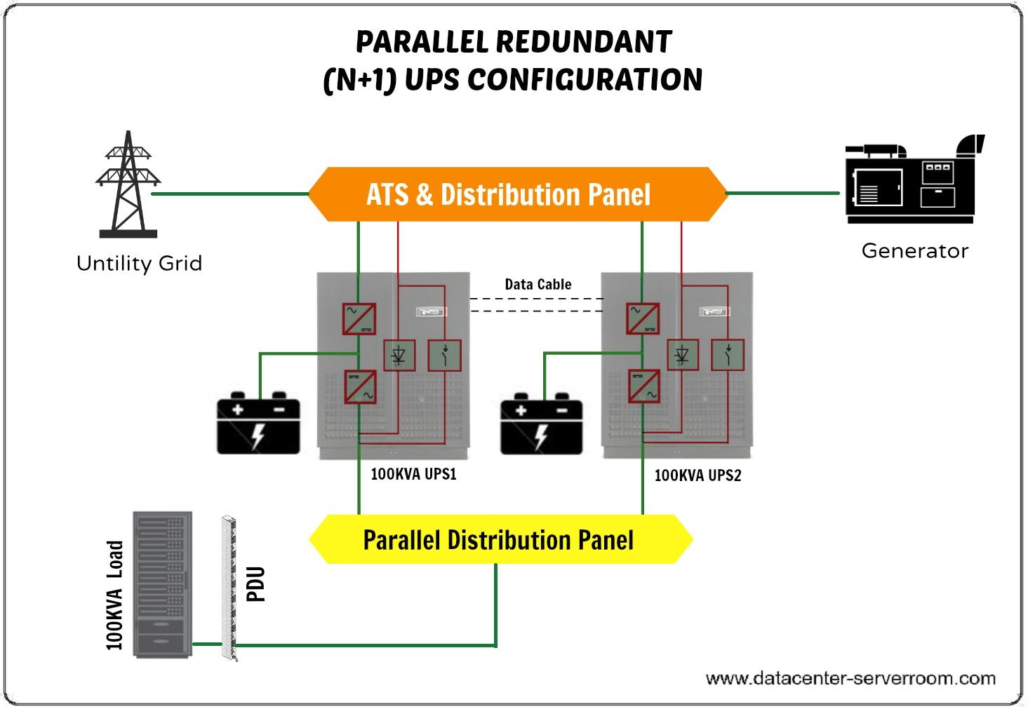 Parallel Redundant-3.jpg