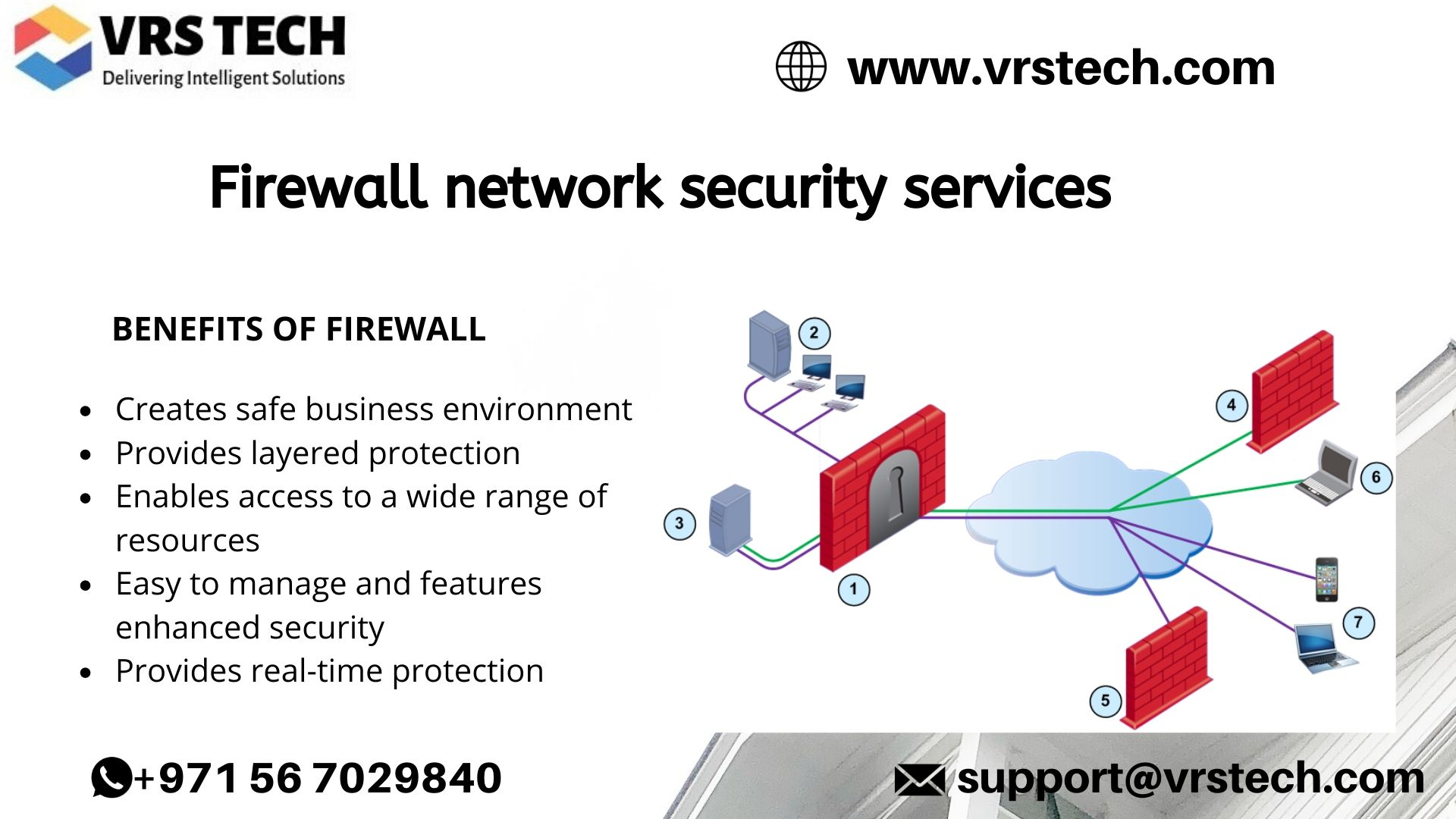 Firewall network security services.jpg