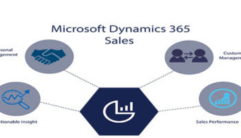 Dynamicsstream-Dynamics-365-for-Sales.jpg