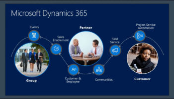 Novasoft-Microsoft-Dynamics-365-Partner-Dubai.jpg