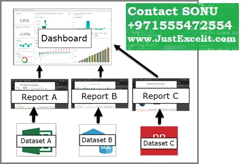 Contact info + Dashboard.jpg