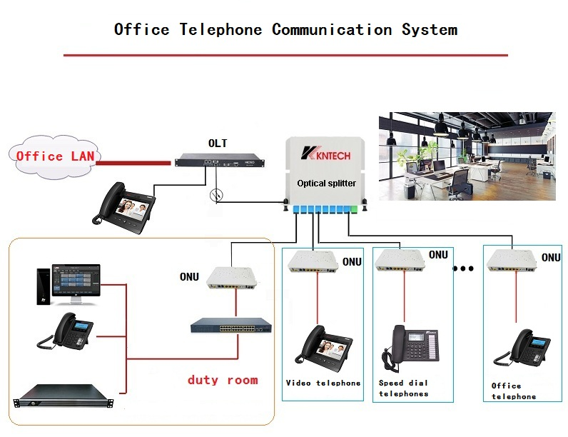ip pbx telephone system.jpg