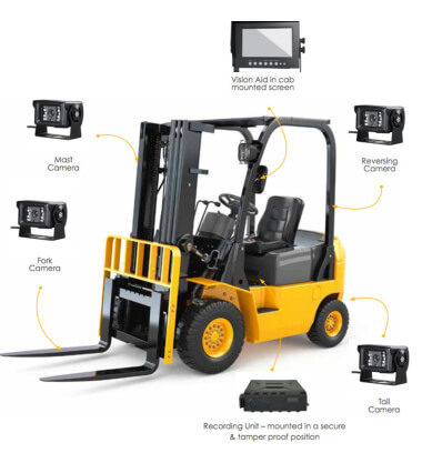 Forklift safety systems.jpg